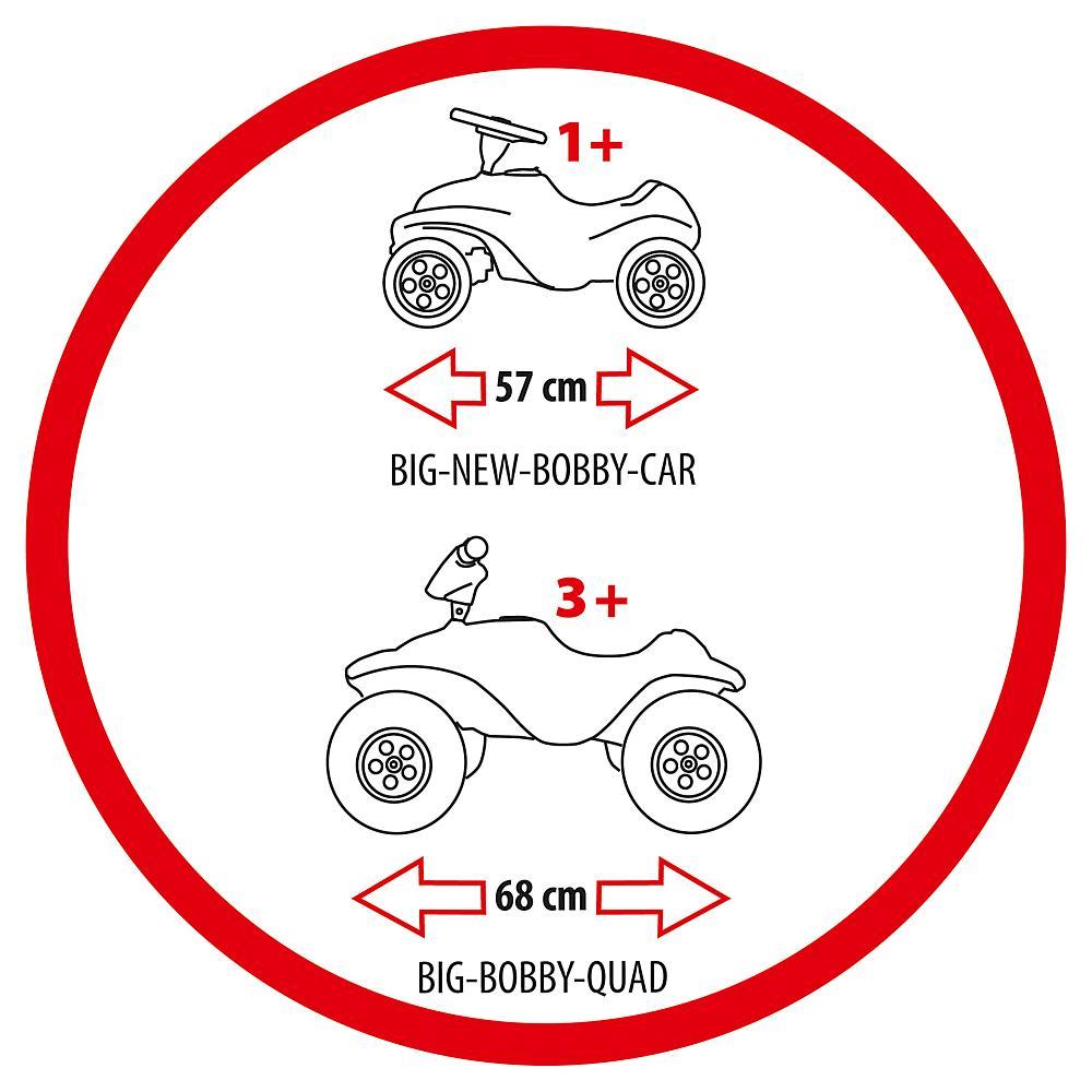 BIG® Bobby Quad